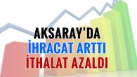 Aksaray'ın ihracat ve ithalat rakamları açıklandı