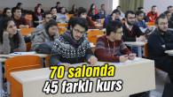 70 salonda 45 farklı kurs