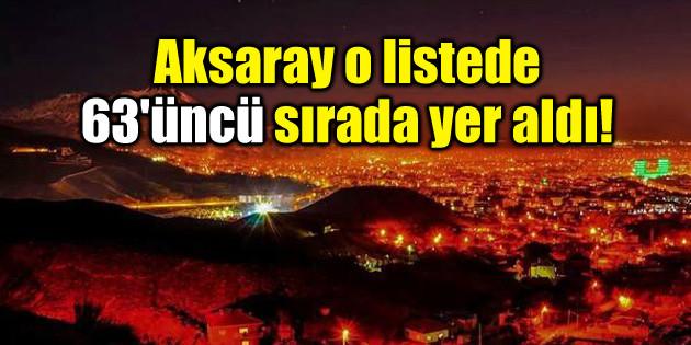 Aksaray 63'üncü sırada yer aldı!