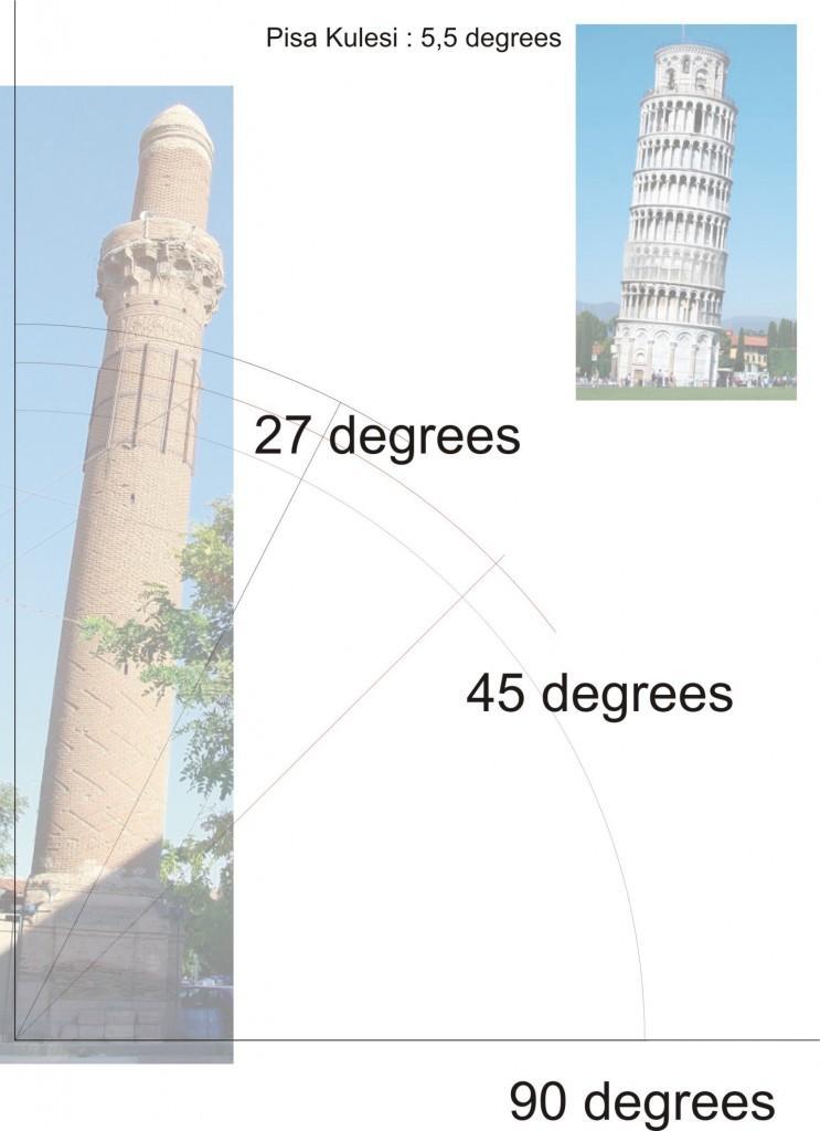 Aksaray Eğri Minare Pisa Kulesi