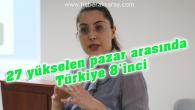27 yükselen pazar arasında Türkiye 8'inci