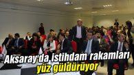 Aksaray'da istihdam rakamları yüz güldürüyor