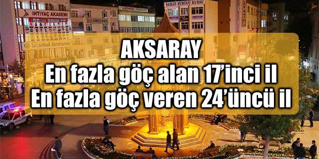 Aksaray'ın uluslararası göç verileri açıklandı
