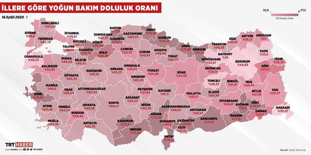 İşte Aksaray'daki yoğun bakım doluluk oranı!