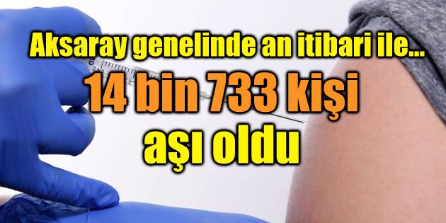 Aksaray'da 14 bin 733 kişi aşı oldu