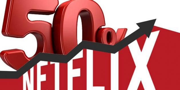 Netflix'in Zammından Sonra Sosyal Medyadan Gelen Tepkiler