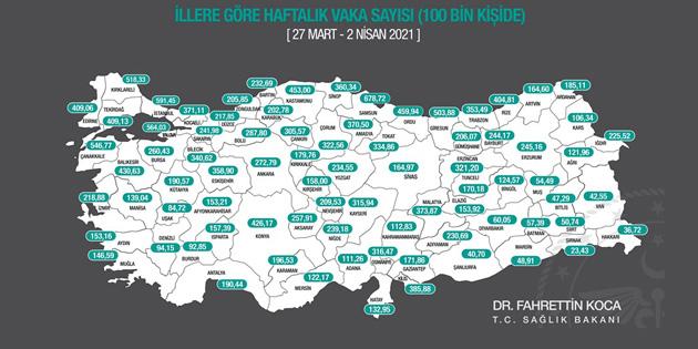 Bakan Koca yeni haftalık vaka haritasını paylaştı