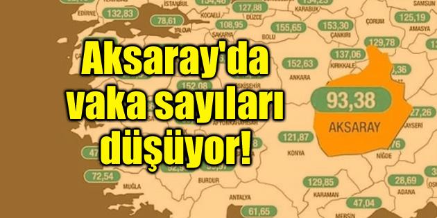 Aksaray'da vaka sayıları düşüyor!