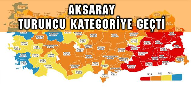 Aksaray, aşılamada kırmızı kategoriden turuncuya geçti