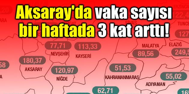 Aksaray'da vaka sayısı yeniden patladı!